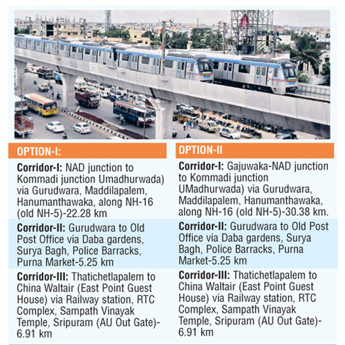Visakhapatnam metro project report by DMRC
